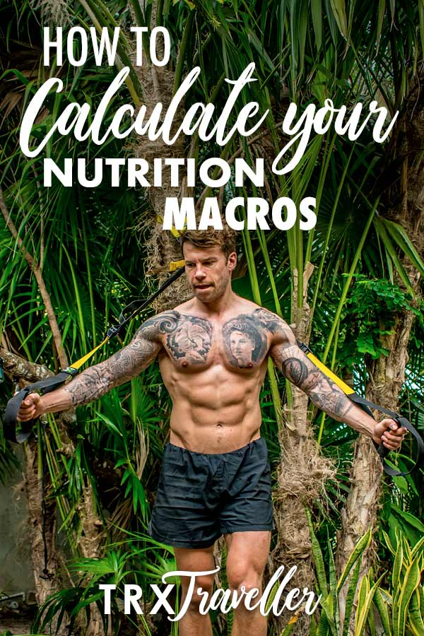 How to calculate your nutrition macros